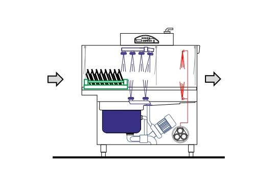 M200HK típusú, ipari- nagykonyhai alagút rendszerű folyamatos üzemű mosogatógép