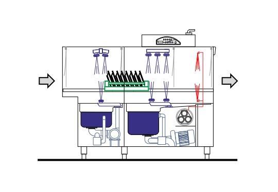M250HK típusú, ipari- nagykonyhai alagút rendszerű folyamatos üzemű mosogatógép