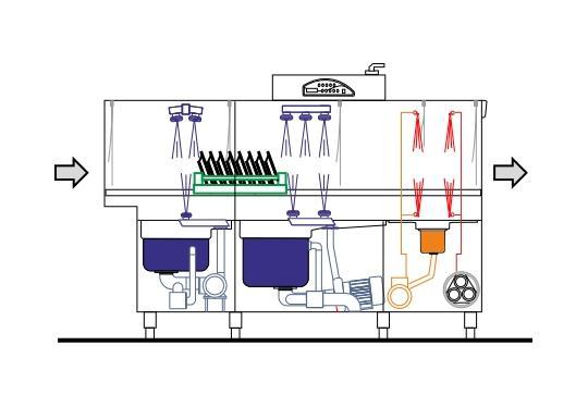 M300HK típusú, ipari- nagykonyhai alagút rendszerű folyamatos üzemű mosogatógép